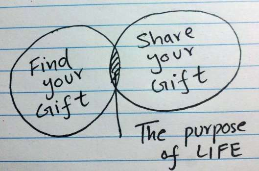 purpose-of-life.jpg